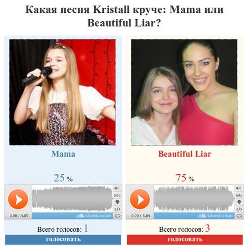 Какая песня Kristall круче: Mama или Beautiful Liar?